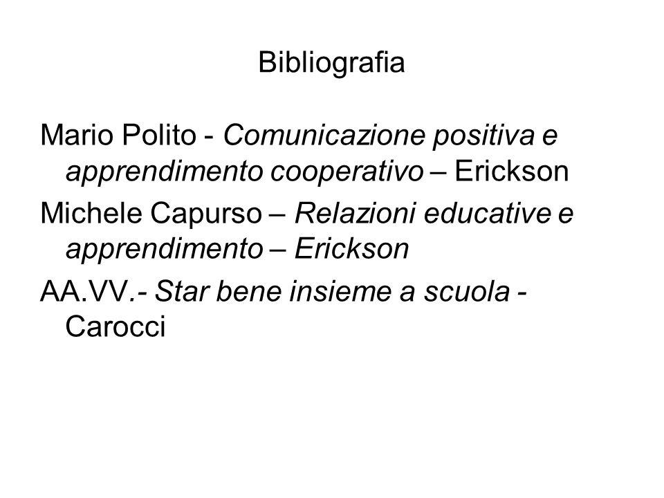 Bibliografia Mario Polito - Comunicazione positiva e apprendimento cooperativo – Erickson.