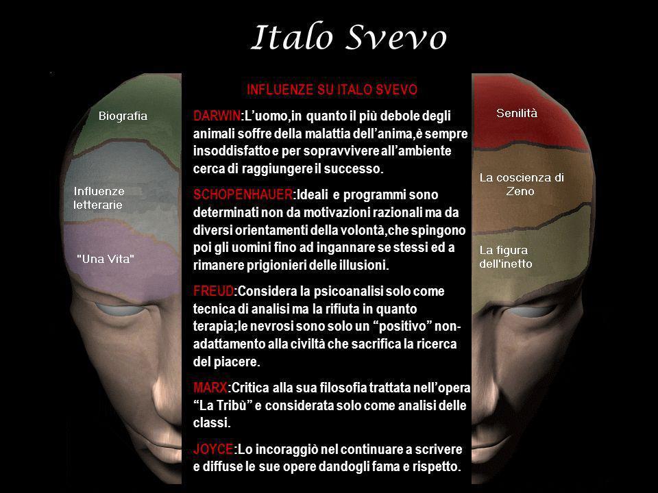 INFLUENZE SU ITALO SVEVO