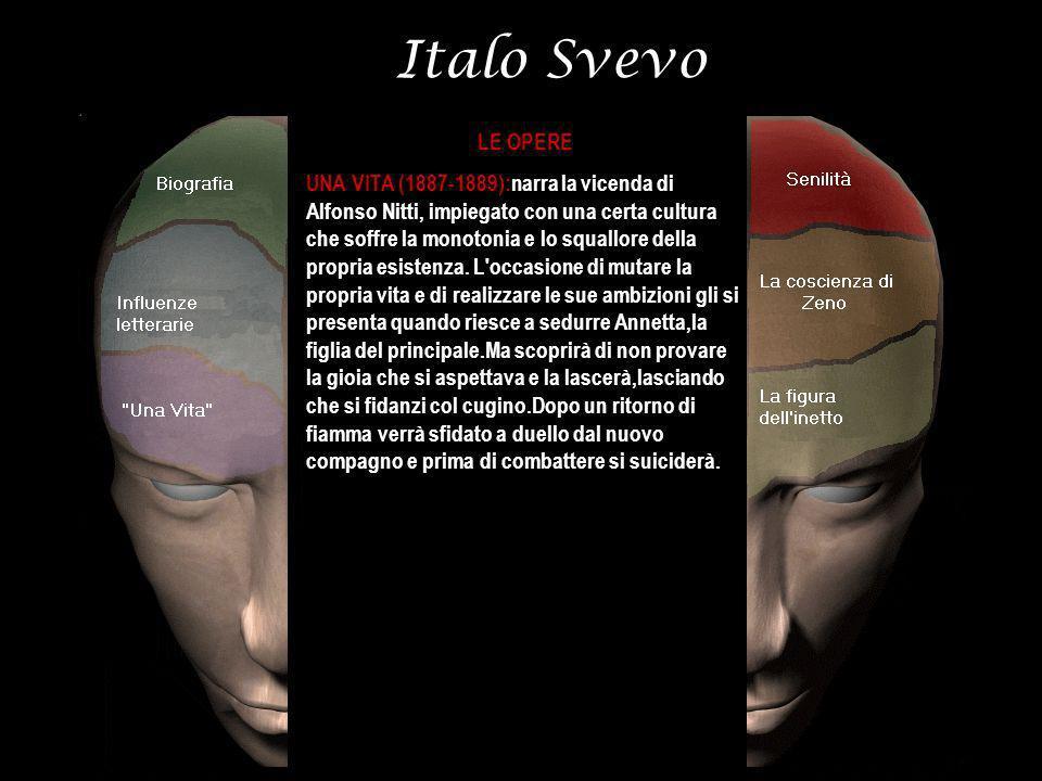 Italo Svevo LE OPERE.