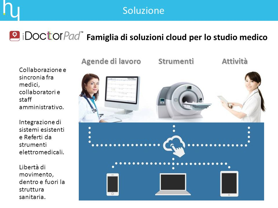 Famiglia di soluzioni cloud per lo studio medico