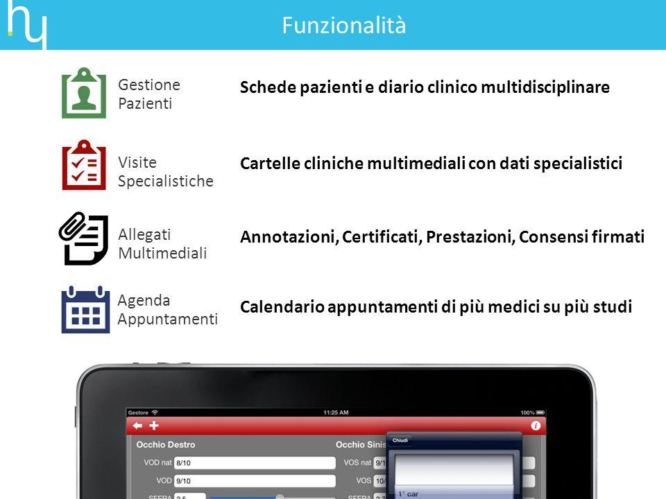 Funzionalità Schede pazienti e diario clinico multidisciplinare