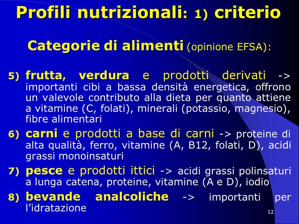 Profili nutrizionali: 1) criterio