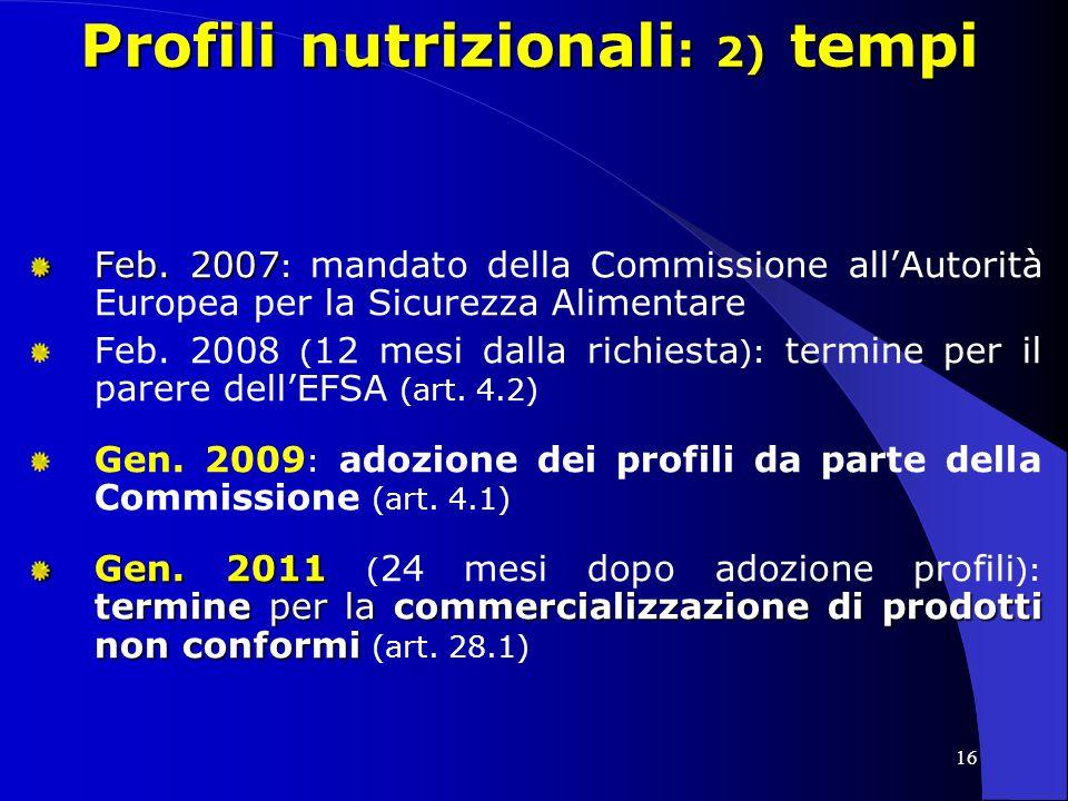 Profili nutrizionali: 2) tempi