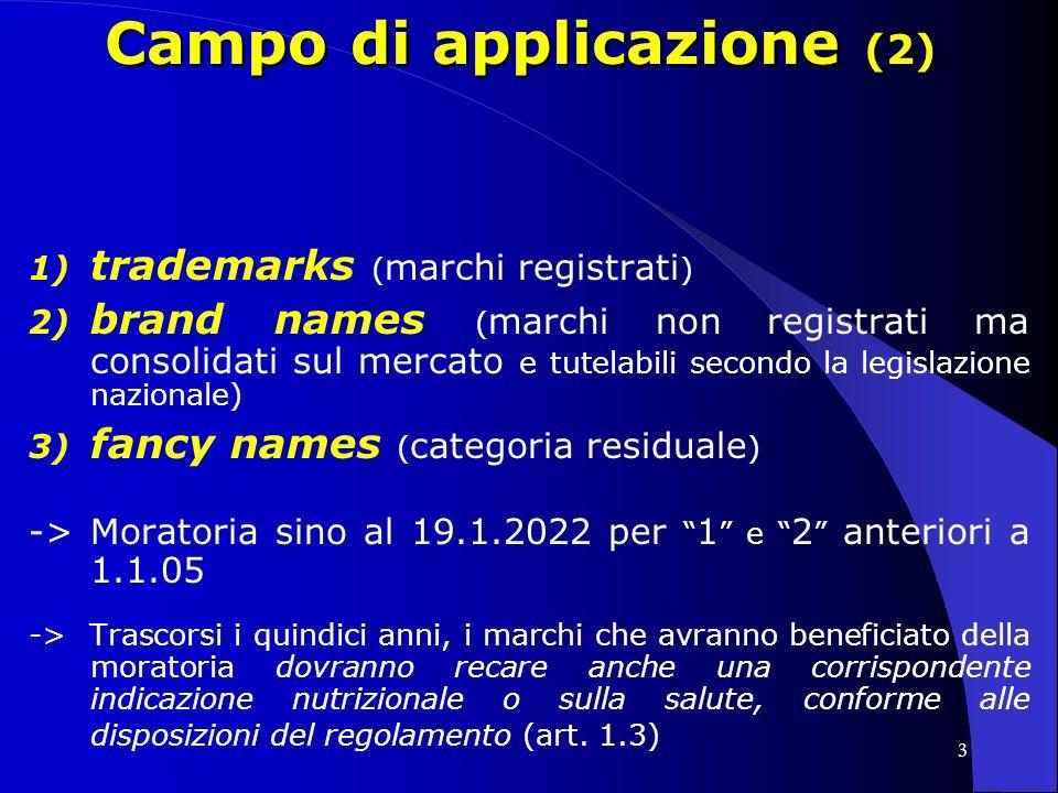 Campo di applicazione (2)