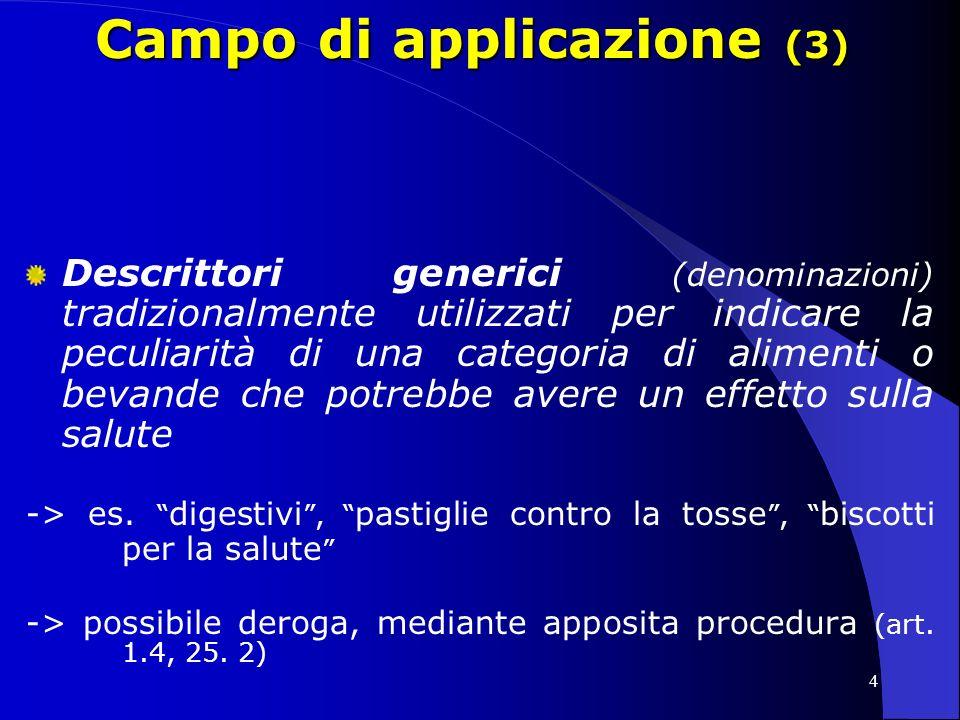 Campo di applicazione (3)