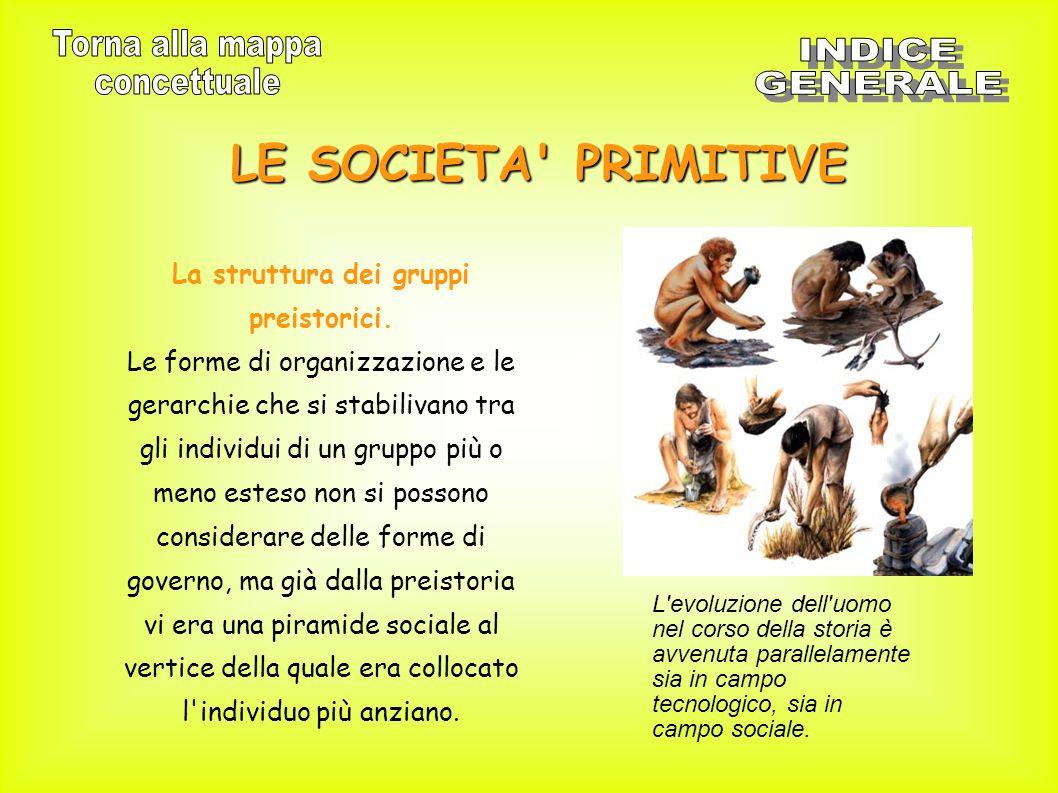 La struttura dei gruppi preistorici.