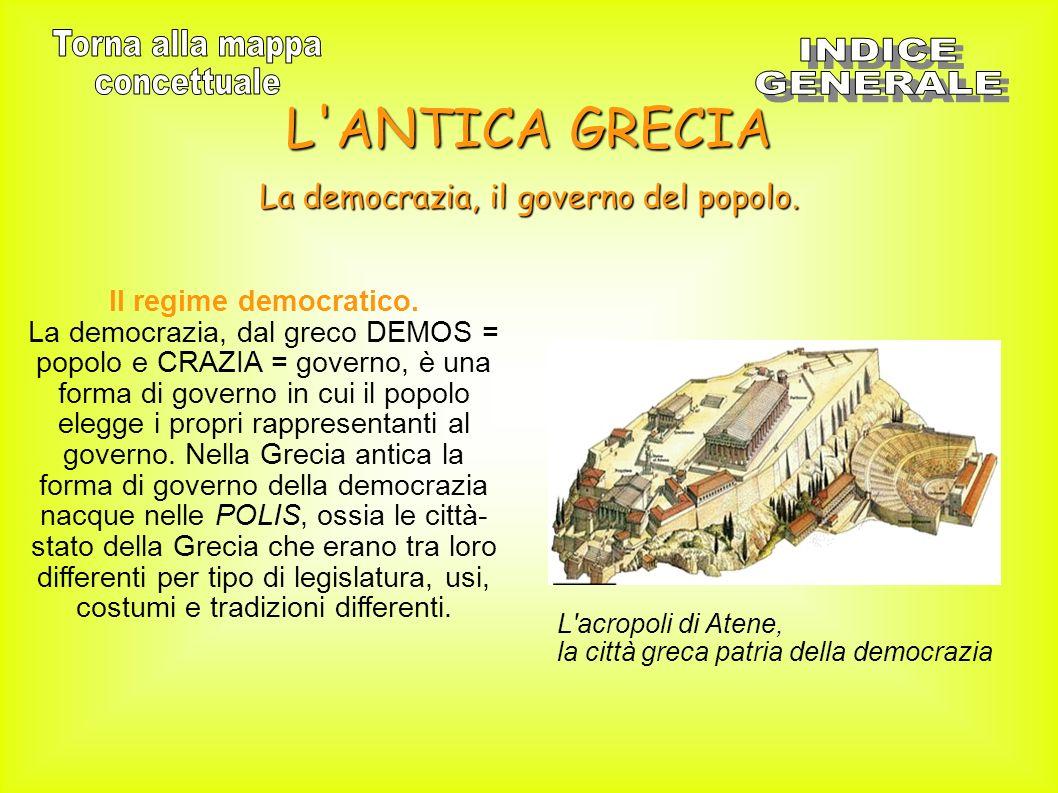 La democrazia, il governo del popolo.