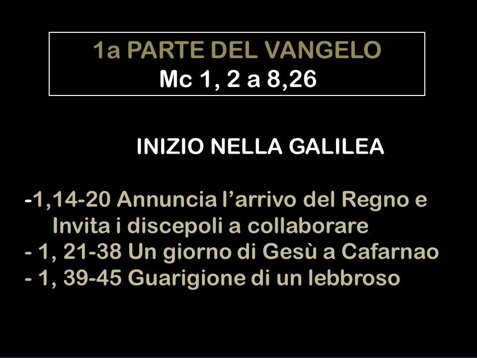 1a PARTE DEL VANGELO INIZIO NELLA GALILEA