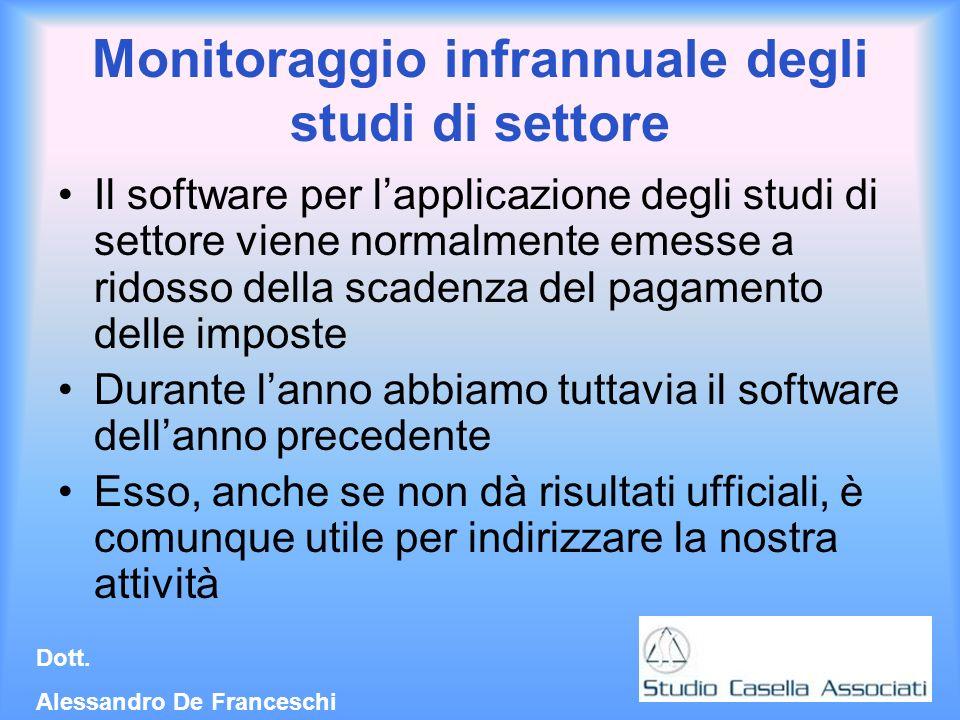 Monitoraggio infrannuale degli studi di settore