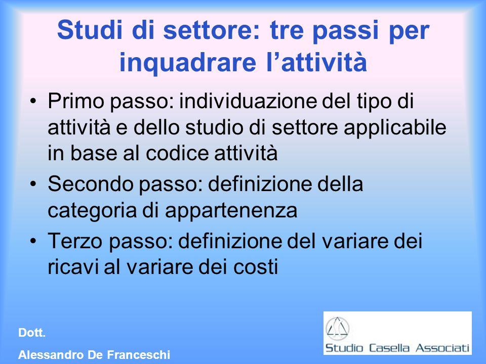 Studi di settore: tre passi per inquadrare l'attività
