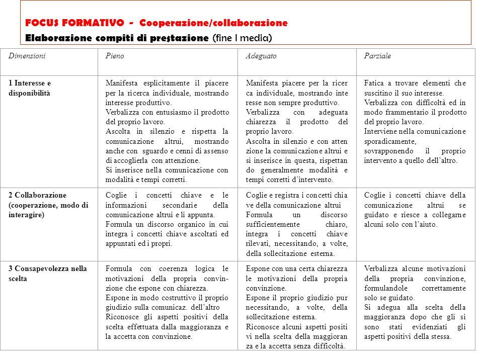FOCUS FORMATIVO - Cooperazione/collaborazione Elaborazione compiti di prestazione (fine I media)
