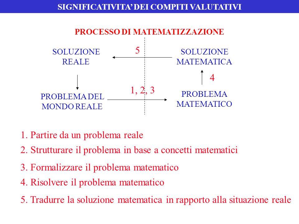 SIGNIFICATIVITA' DEI COMPITI VALUTATIVI PROCESSO DI MATEMATIZZAZIONE