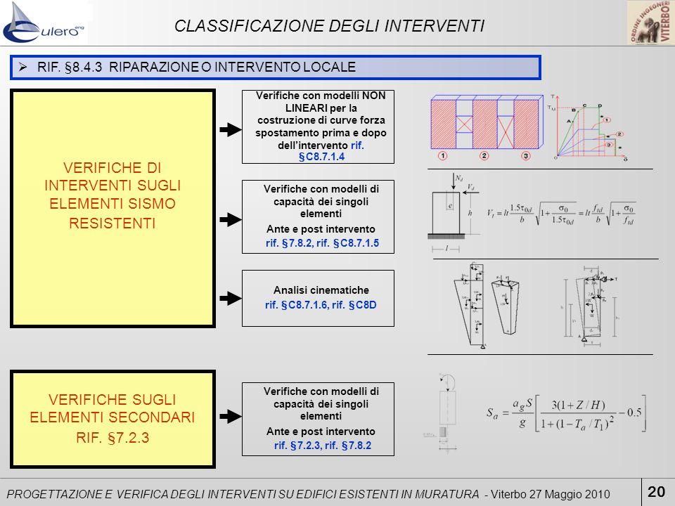 CLASSIFICAZIONE DEGLI INTERVENTI