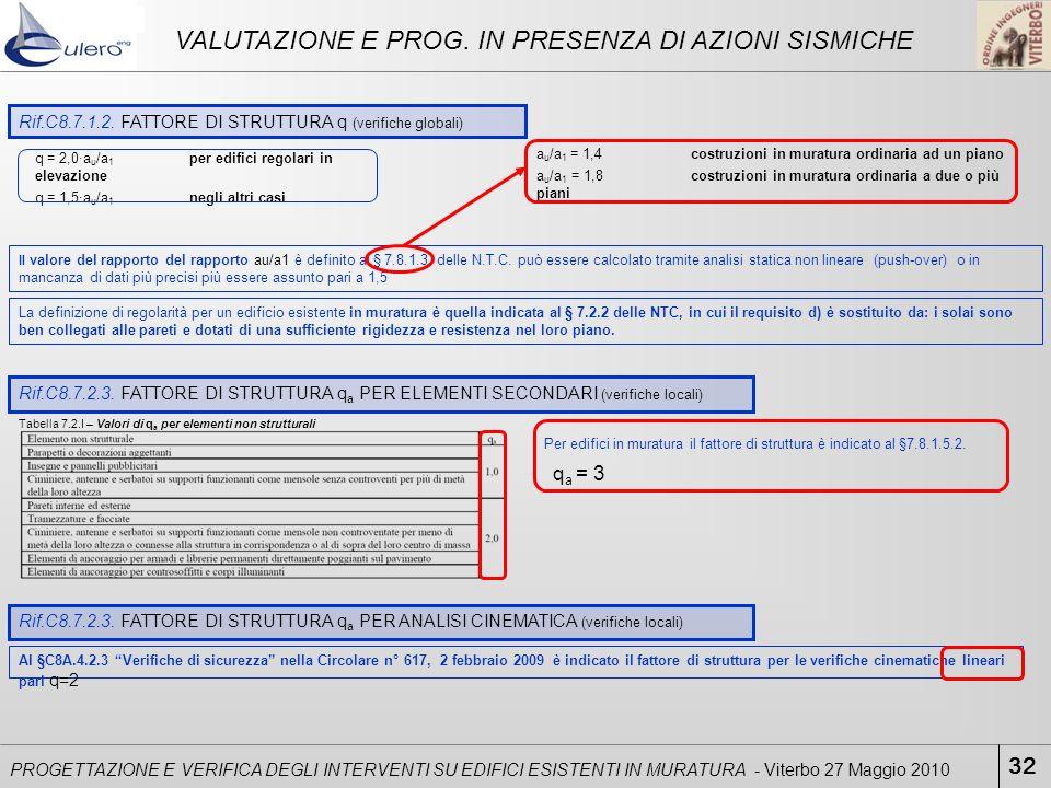 VALUTAZIONE E PROG. IN PRESENZA DI AZIONI SISMICHE
