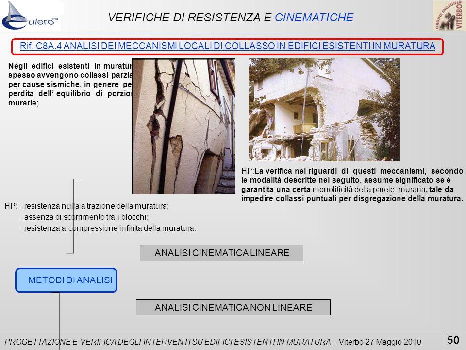 VERIFICHE DI RESISTENZA E CINEMATICHE