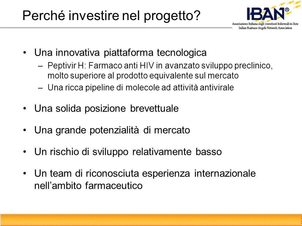 Perché investire nel progetto