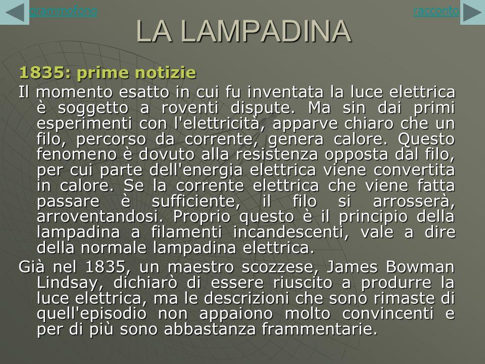 LA LAMPADINA 1835: prime notizie