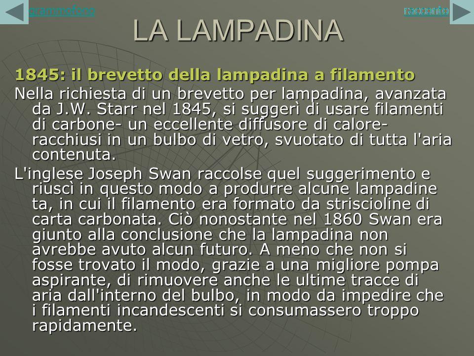 LA LAMPADINA 1845: il brevetto della lampadina a filamento