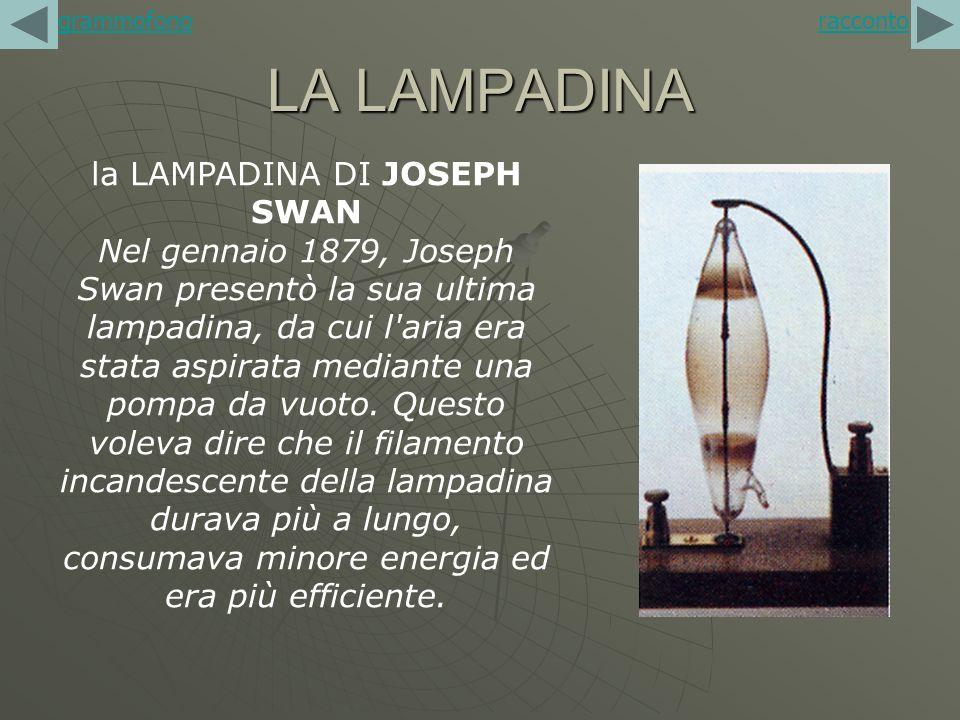 la LAMPADINA DI JOSEPH SWAN