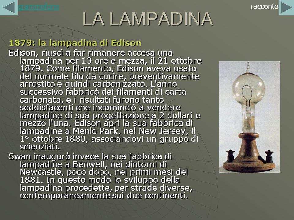 LA LAMPADINA 1879: la lampadina di Edison