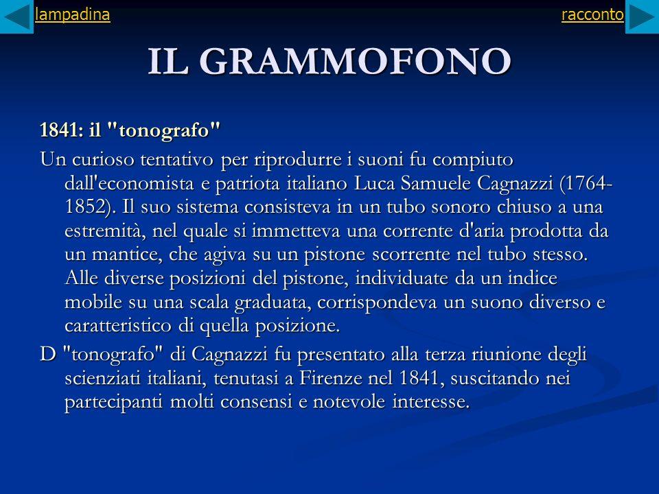 IL GRAMMOFONO 1841: il tonografo