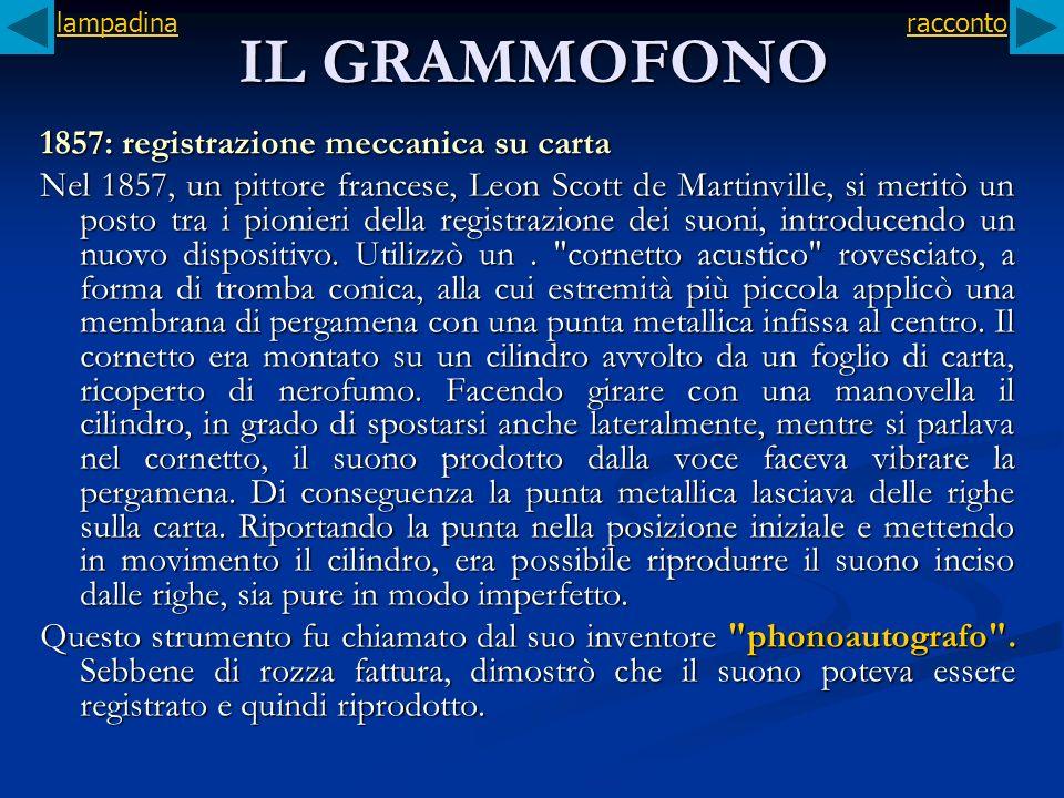 IL GRAMMOFONO 1857: registrazione meccanica su carta