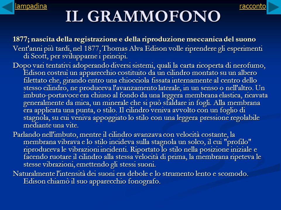 lampadina IL GRAMMOFONO. racconto. 1877; nascita della registrazione e della riproduzione meccanica del suono.