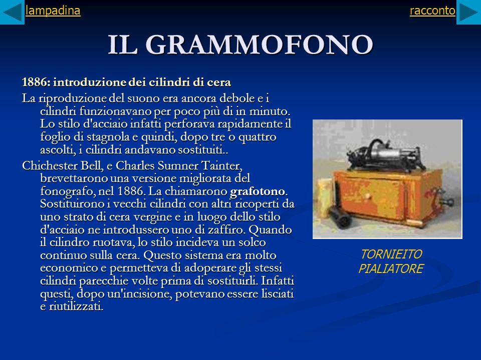 IL GRAMMOFONO 1886: introduzione dei cilindri di cera