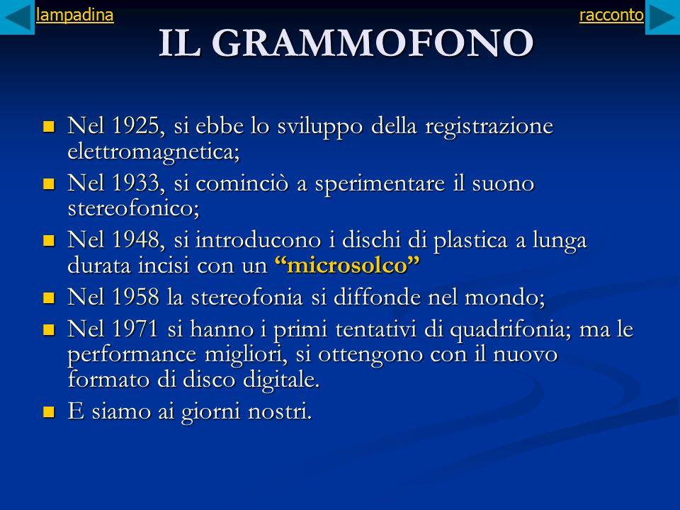 lampadina lampadina. IL GRAMMOFONO. racconto. racconto. Nel 1925, si ebbe lo sviluppo della registrazione elettromagnetica;