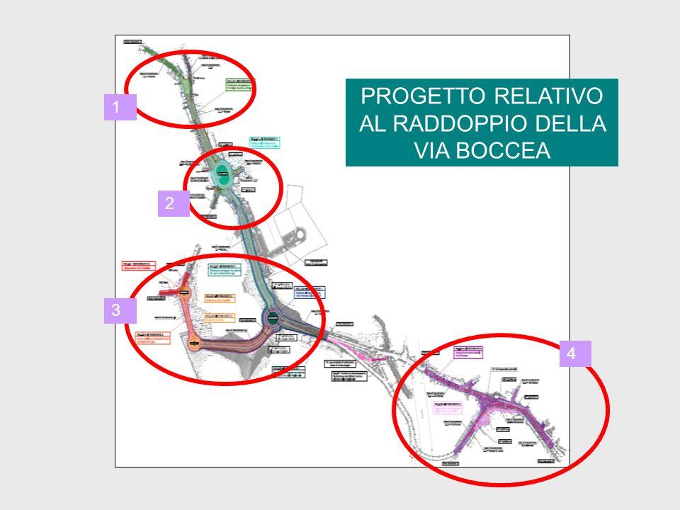 PROGETTO RELATIVO AL RADDOPPIO DELLA VIA BOCCEA