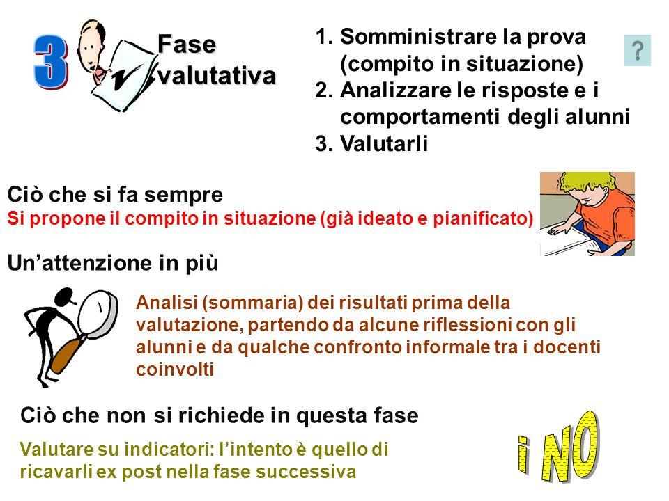 3 i NO Fase valutativa Somministrare la prova (compito in situazione)