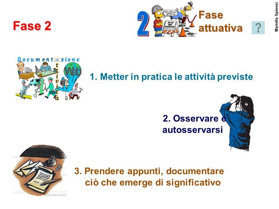 2 Fase 2 Fase attuativa Metter in pratica le attività previste