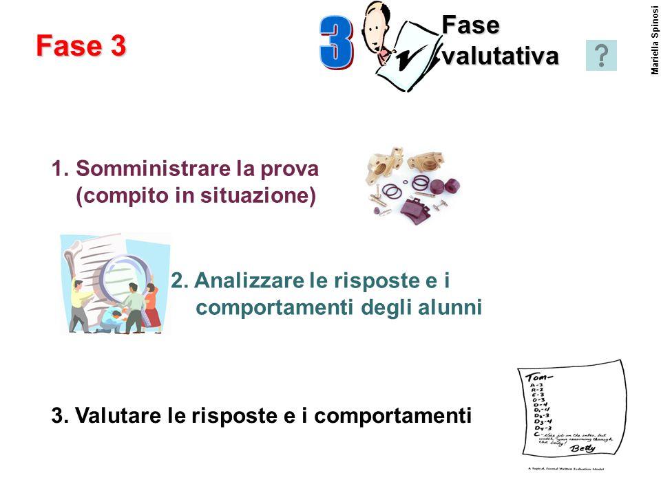 Fase valutativa3. Fase 3. Mariella Spinosi. Somministrare la prova (compito in situazione) 2. Analizzare le risposte e i comportamenti degli alunni.