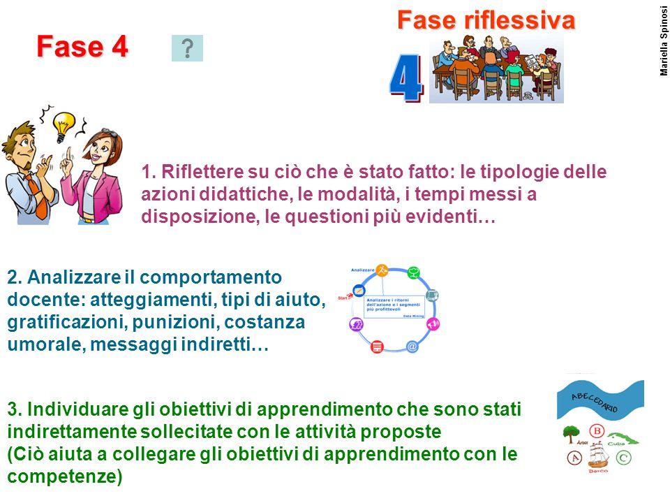 Fase riflessiva 4. Fase 4. Mariella Spinosi.