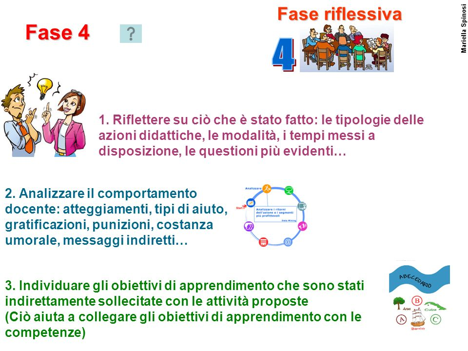 Fase riflessiva4. Fase 4. Mariella Spinosi.