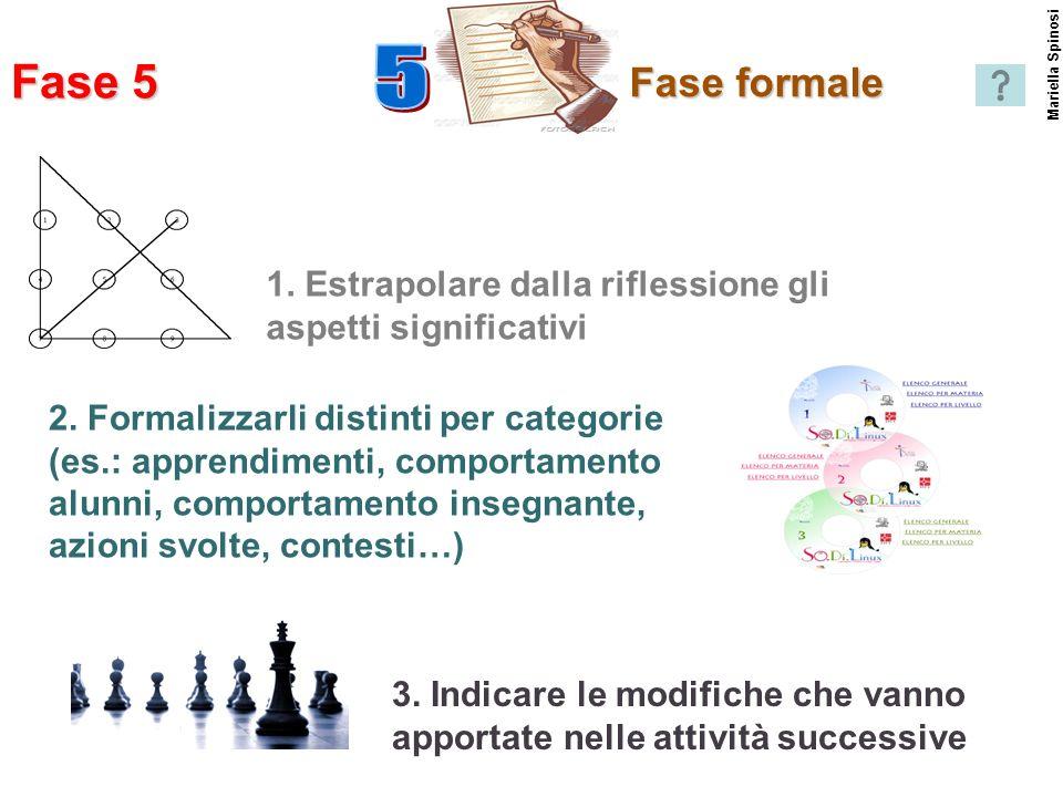 Fase formale 5. Fase 5. Mariella Spinosi. 1. Estrapolare dalla riflessione gli aspetti significativi.
