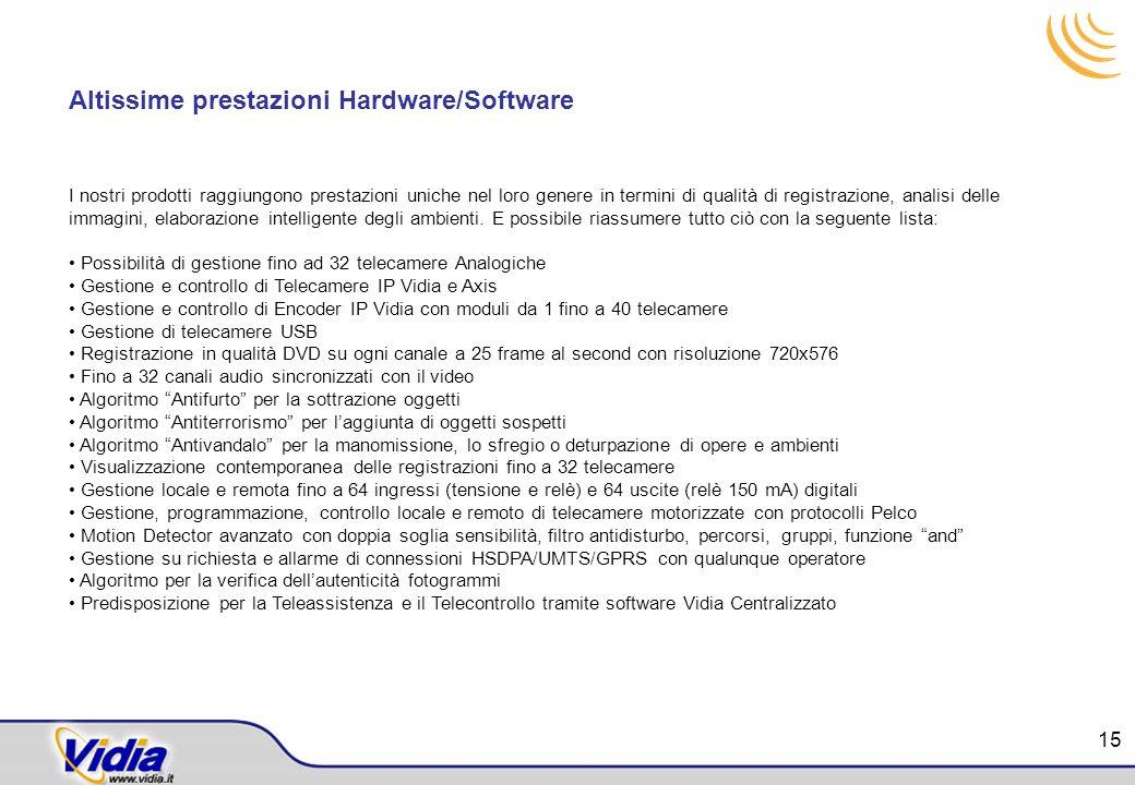 Altissime prestazioni Hardware/Software