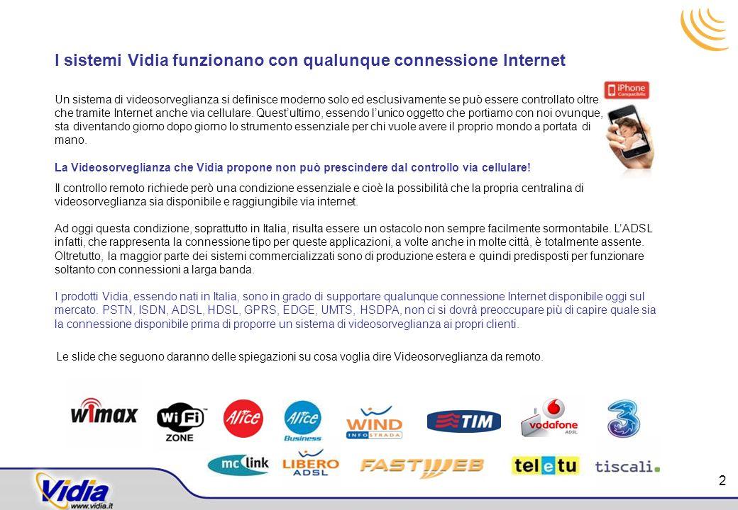 I sistemi Vidia funzionano con qualunque connessione Internet