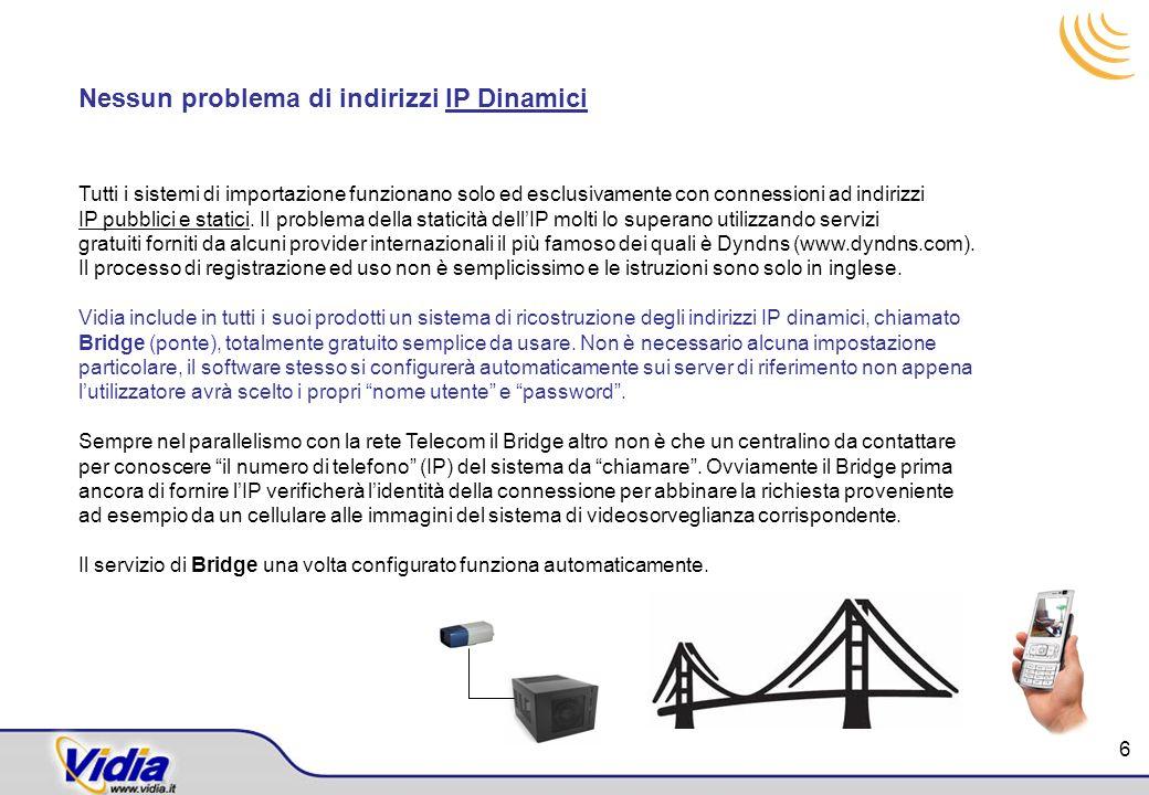Nessun problema di indirizzi IP Dinamici