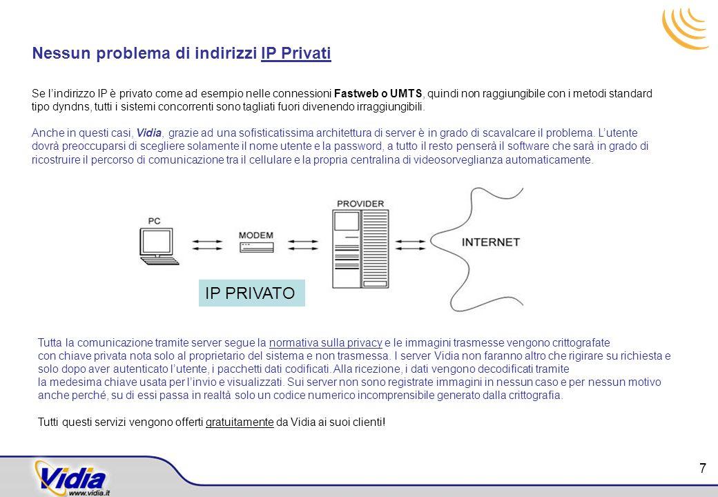 Nessun problema di indirizzi IP Privati