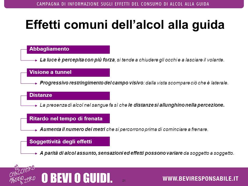 Effetti comuni dell'alcol alla guida
