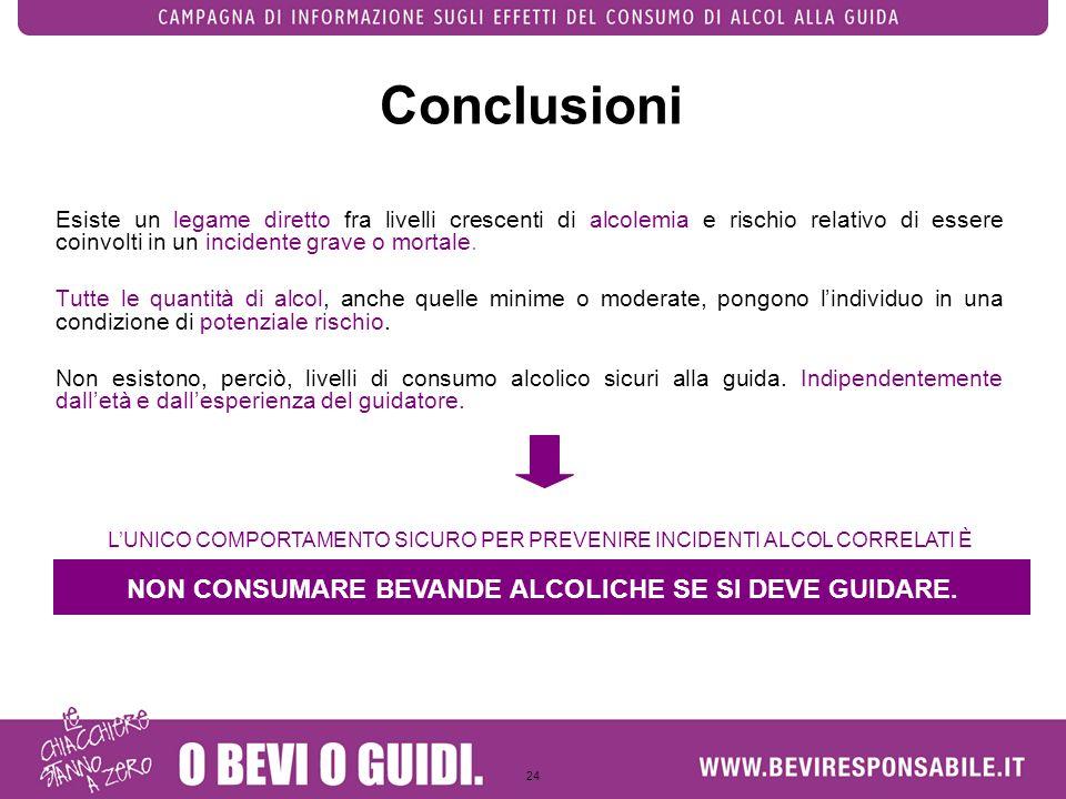 NON CONSUMARE BEVANDE ALCOLICHE SE SI DEVE GUIDARE.