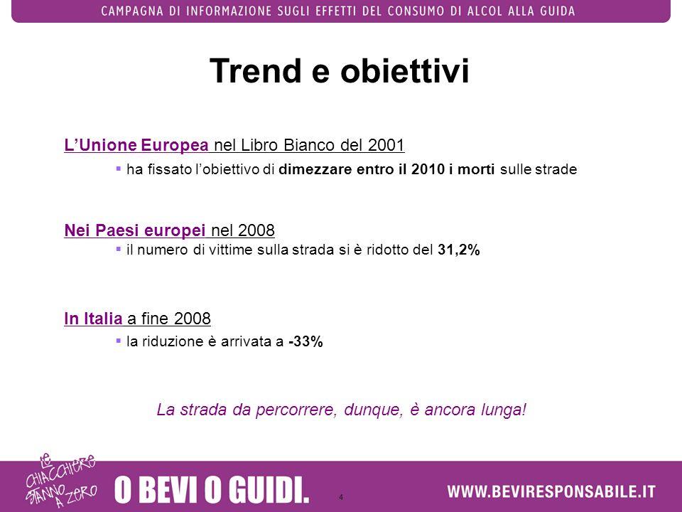 Trend e obiettivi L'Unione Europea nel Libro Bianco del 2001