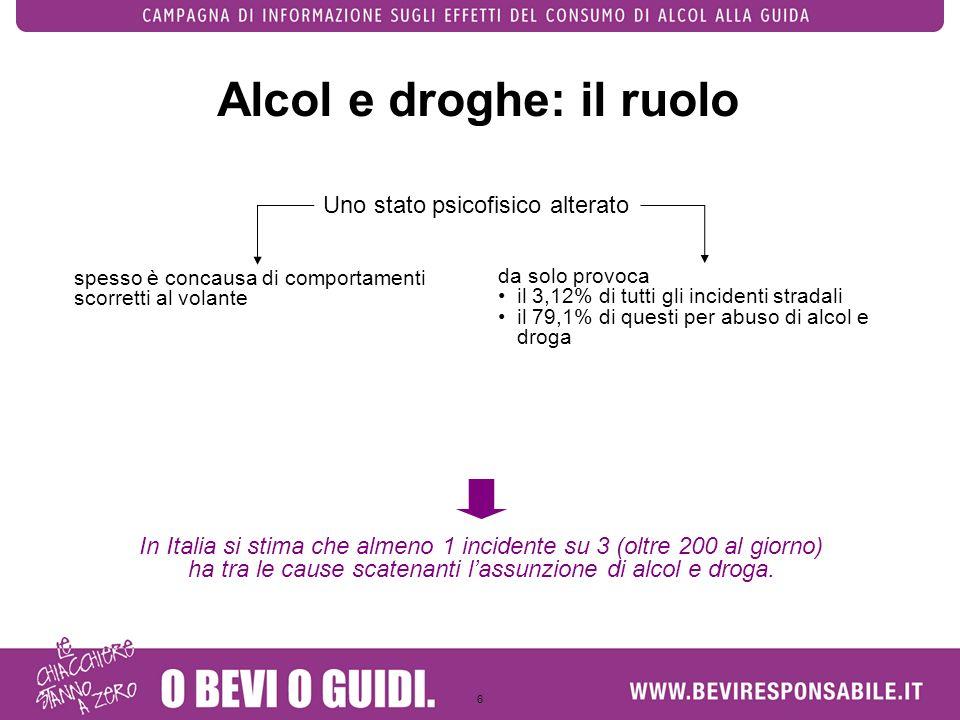Alcol e droghe: il ruolo