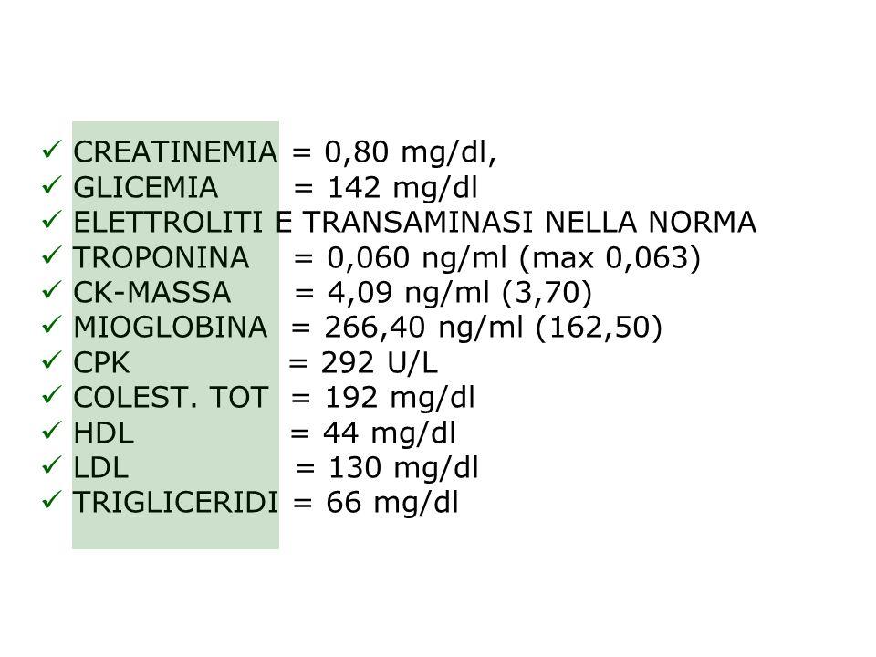 CREATINEMIA = 0,80 mg/dl, GLICEMIA = 142 mg/dl. ELETTROLITI E TRANSAMINASI NELLA NORMA. TROPONINA = 0,060 ng/ml (max 0,063)