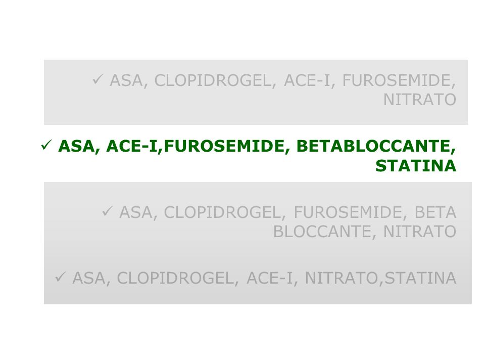 ASA, CLOPIDROGEL, ACE-I, FUROSEMIDE, NITRATO