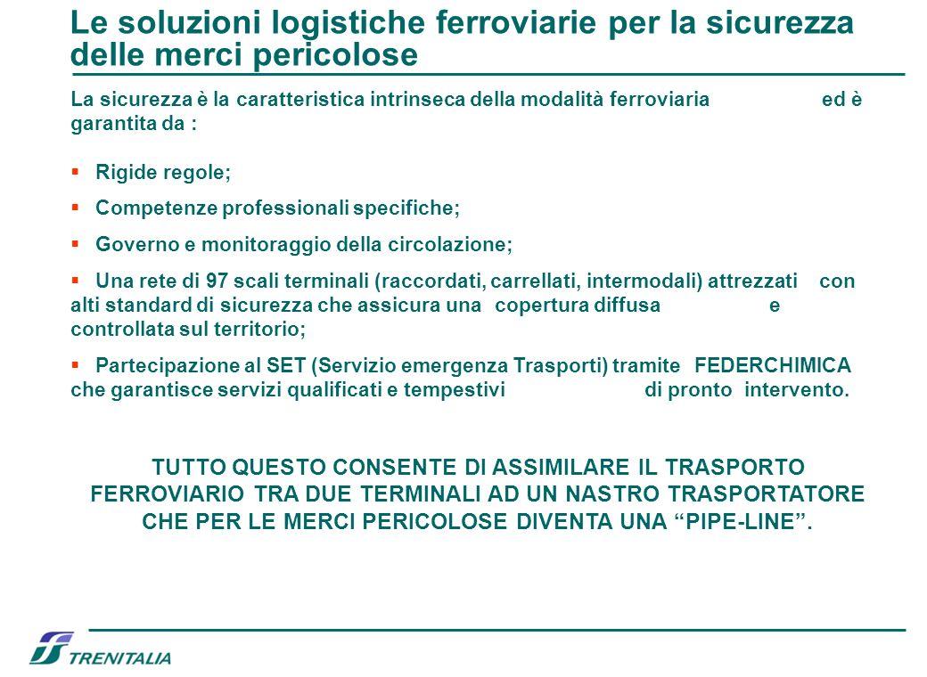 Le soluzioni logistiche ferroviarie per la sicurezza delle merci pericolose