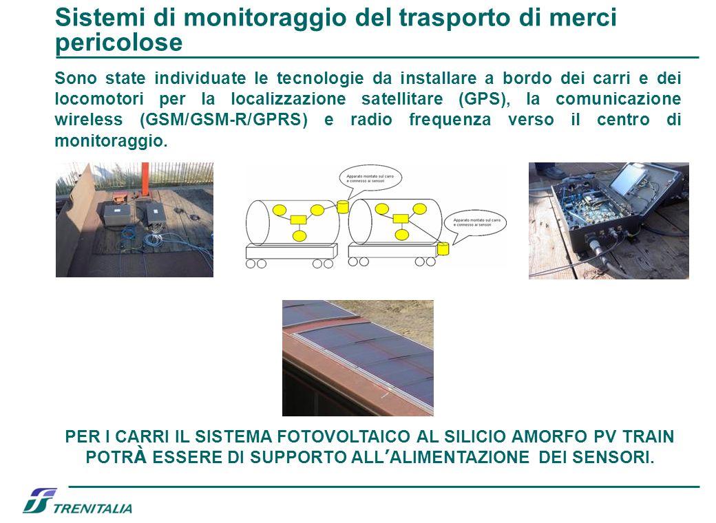 Sistemi di monitoraggio del trasporto di merci pericolose