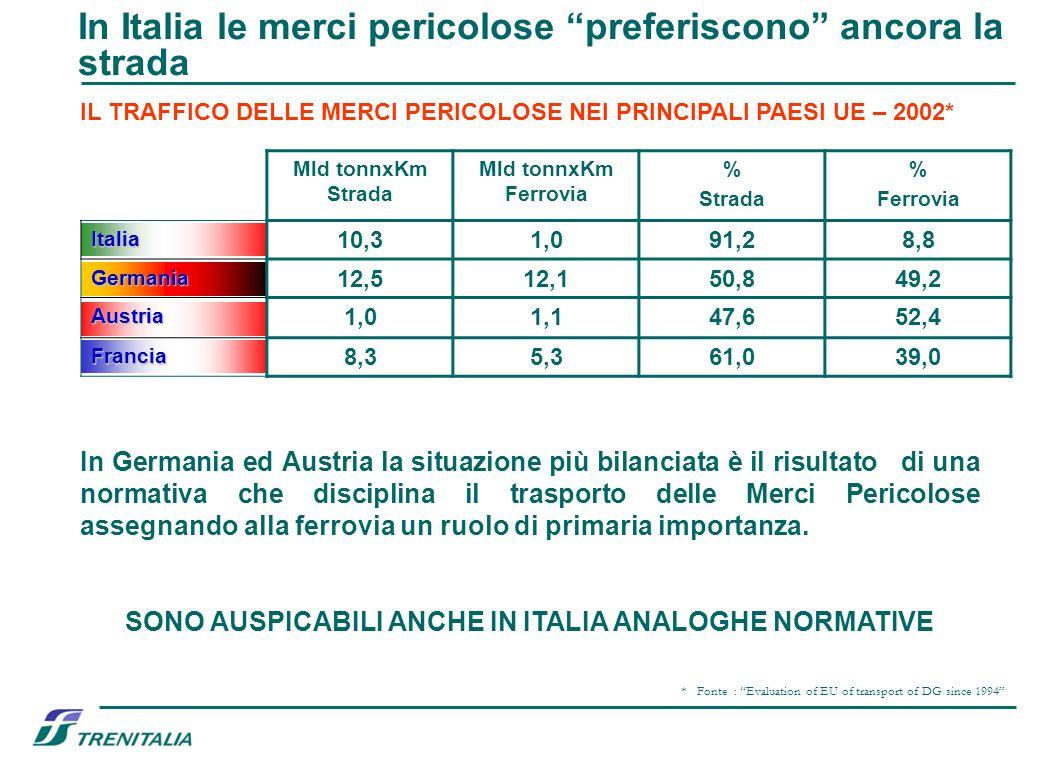 SONO AUSPICABILI ANCHE IN ITALIA ANALOGHE NORMATIVE