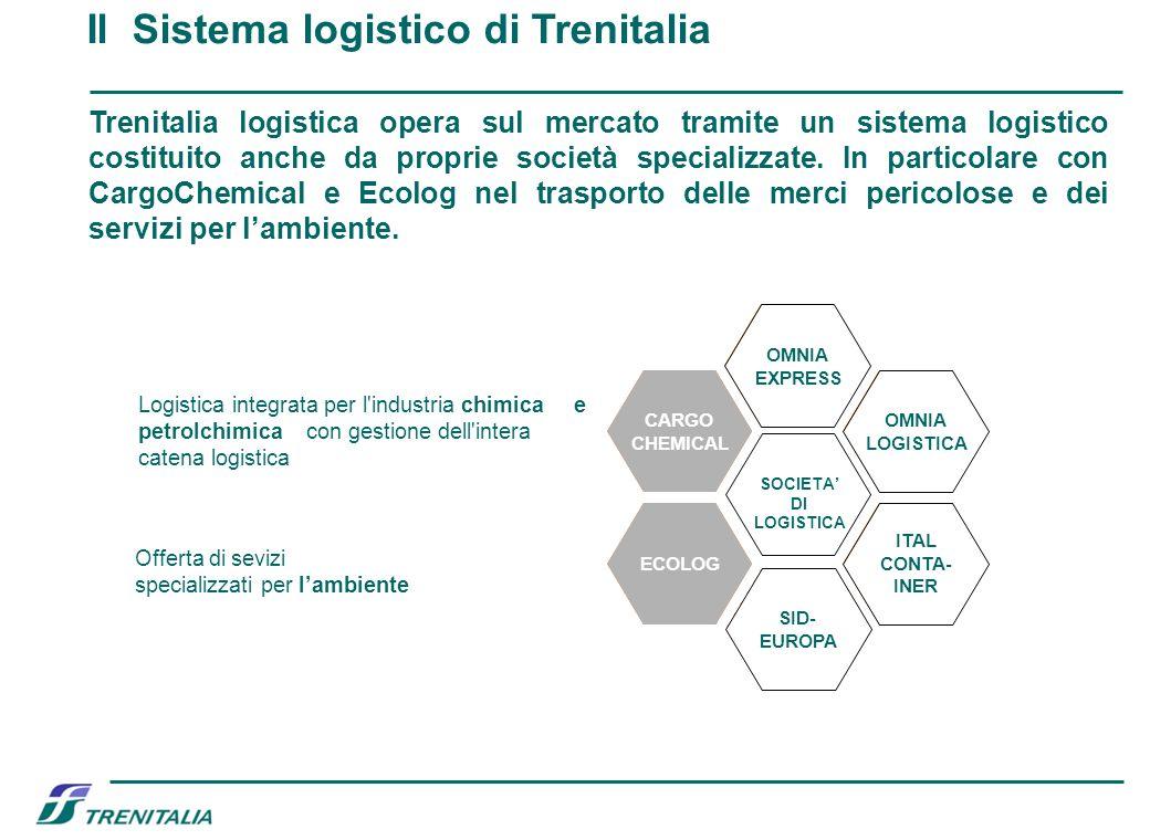 Il Sistema logistico di Trenitalia